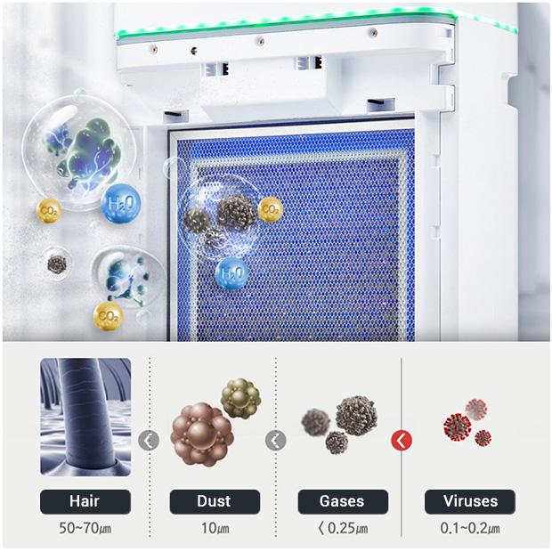 AiroDoctor Vergleich Partikelgröße Staub Feinstaub Viren V2 EN 620x620px
